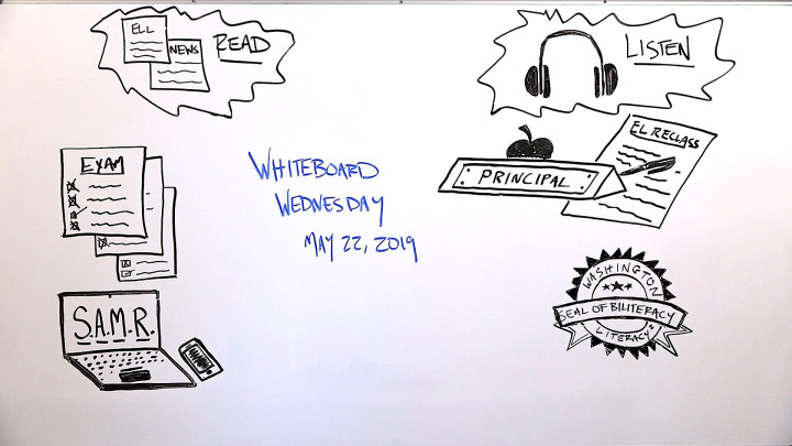 Whiteboard Wednesday - May 22, 2019