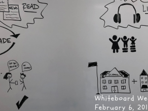 Whiteboard Wednesday - February 6, 2019